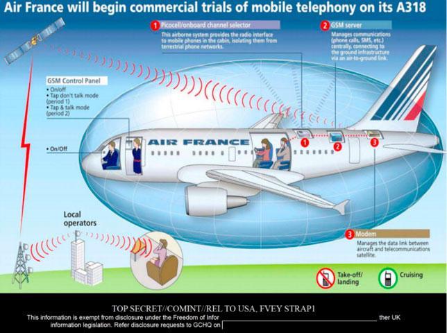 Как работает прослушивание телефонов пассажиров самолетов